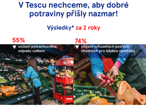 2019 05 Tesco FW data infografika final RGB CZ